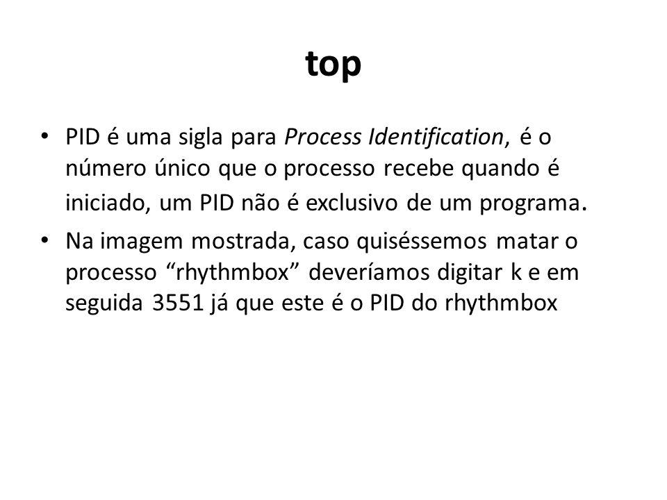 top PID é uma sigla para Process Identification, é o número único que o processo recebe quando é iniciado, um PID não é exclusivo de um programa.