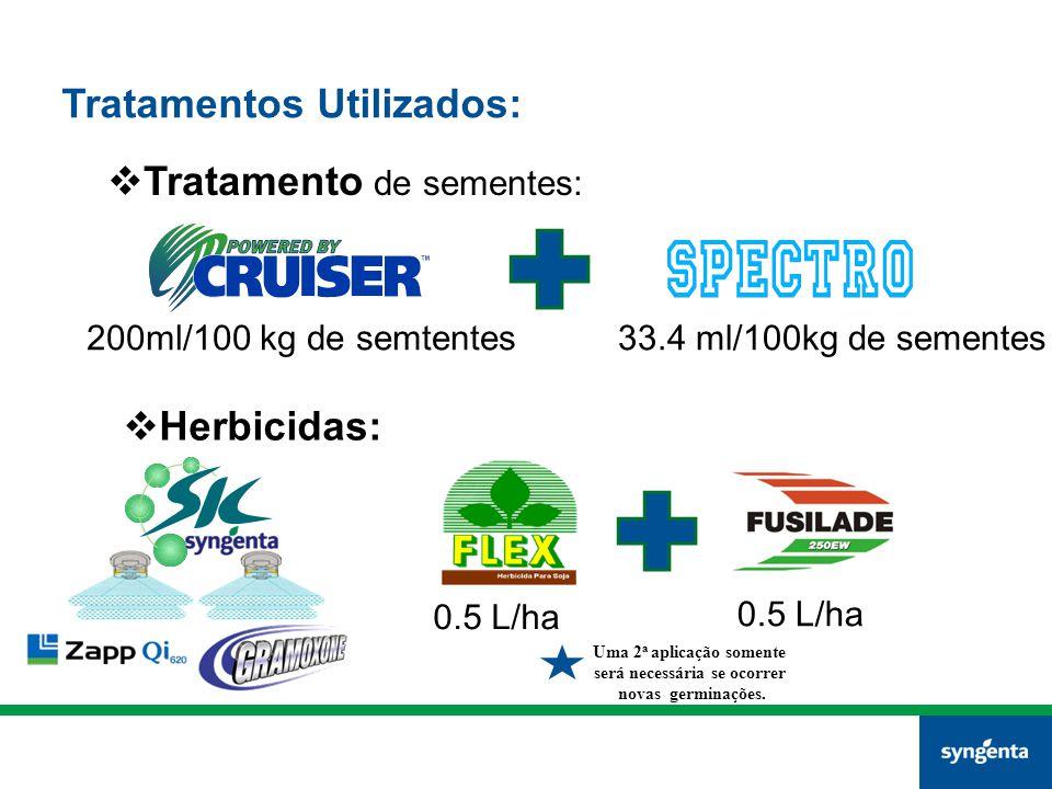 Tratamentos Utilizados: 200ml/100 kg de semtentes  Tratamento de sementes: 33.4 ml/100kg de sementes  Herbicidas: 0.5 L/ha Uma 2 a aplicação somente será necessária se ocorrer novas germinações.