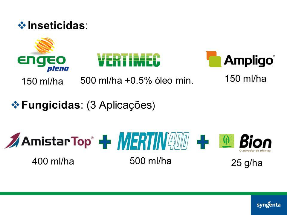  Inseticidas: 150 ml/ha 500 ml/ha +0.5% óleo min.