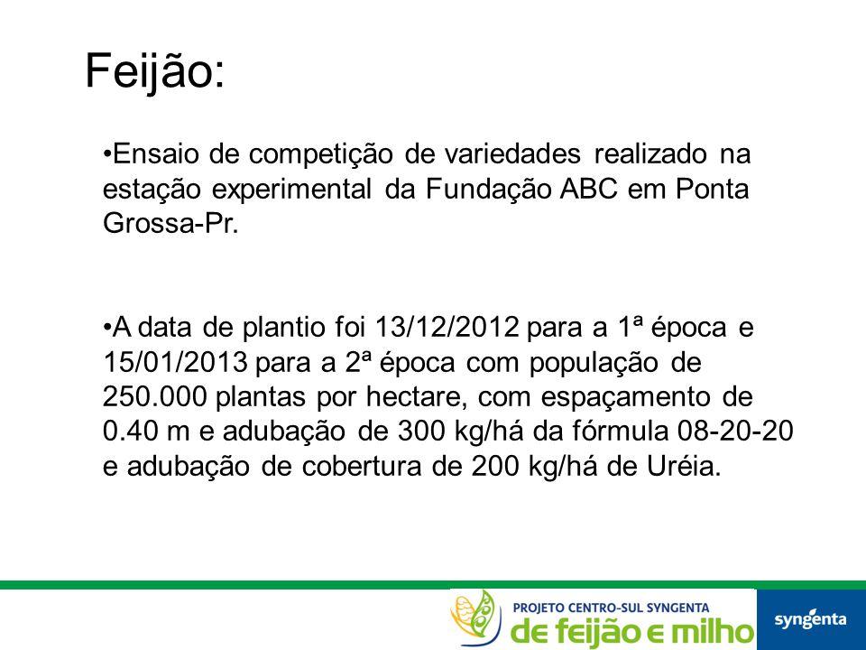 Ensaio de competição de variedades realizado na estação experimental da Fundação ABC em Ponta Grossa-Pr. A data de plantio foi 13/12/2012 para a 1ª ép
