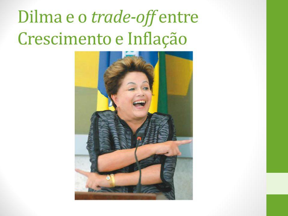 Dilma e o trade-off entre Crescimento e Inflação