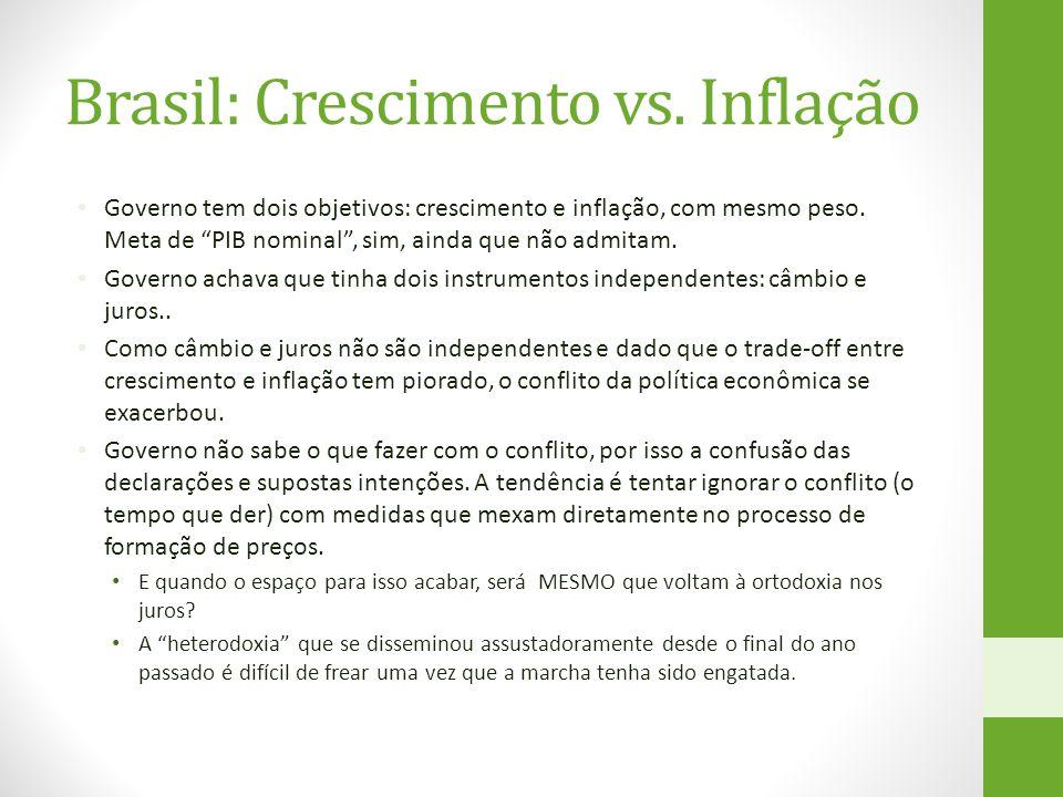 """Brasil: Crescimento vs. Inflação Governo tem dois objetivos: crescimento e inflação, com mesmo peso. Meta de """"PIB nominal"""", sim, ainda que não admitam"""