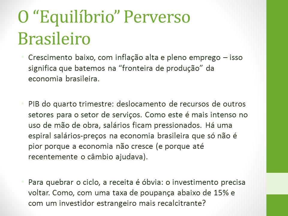 """O """"Equilíbrio"""" Perverso Brasileiro Crescimento baixo, com inflação alta e pleno emprego – isso significa que batemos na """"fronteira de produção"""" da eco"""
