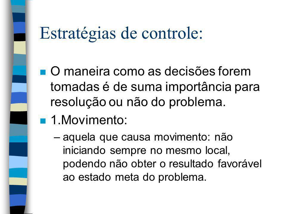 Estratégias de controle: n O maneira como as decisões forem tomadas é de suma importância para resolução ou não do problema. n 1.Movimento: –aquela qu