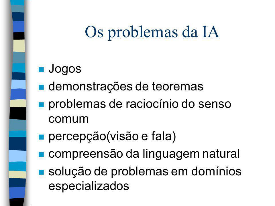 Os problemas da IA n Jogos n demonstrações de teoremas n problemas de raciocínio do senso comum n percepção(visão e fala) n compreensão da linguagem n