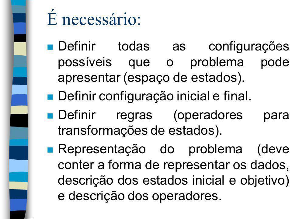 É necessário: n Definir todas as configurações possíveis que o problema pode apresentar (espaço de estados). n Definir configuração inicial e final. n