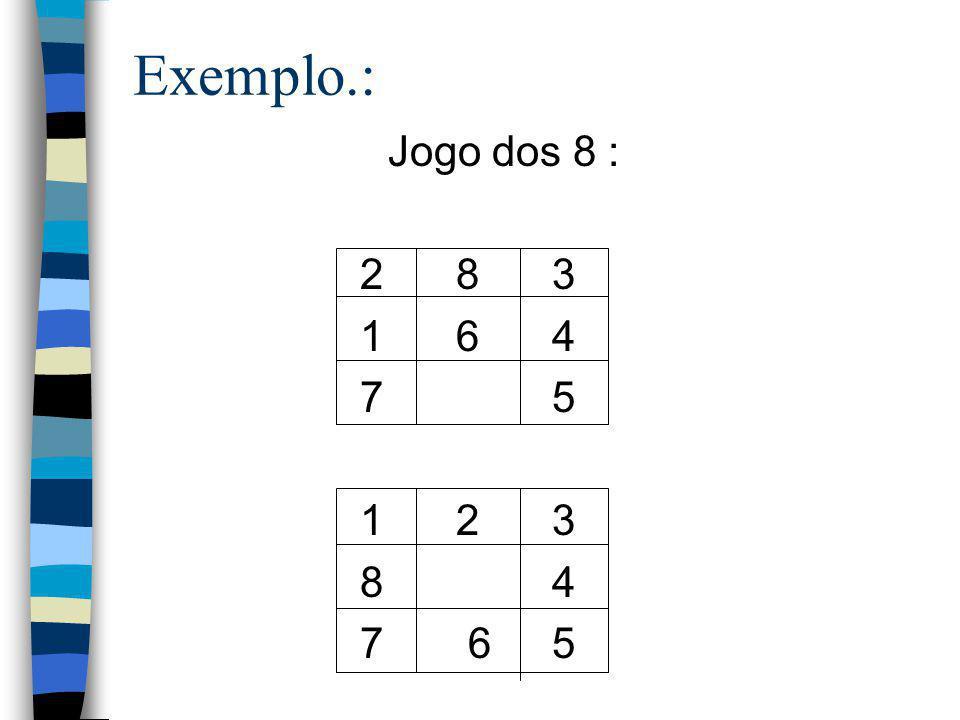 Exemplo.: Jogo dos 8 : 2 83 1 64 7 5 1 23 8 4 7 65