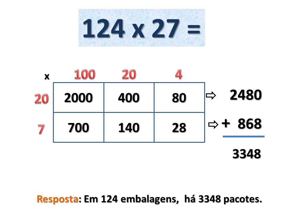 124 x 27 = 2000400 700140 x 2480 868 868 + 3348 3348 80 28 Resposta: Em 124 embalagens, há 3348 pacotes.
