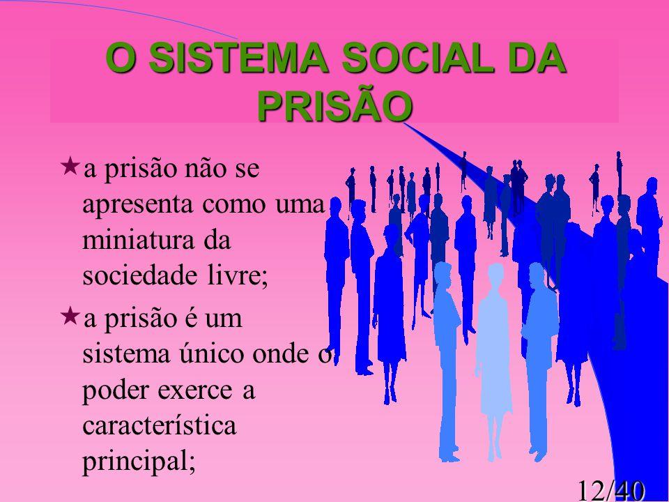 12/40 O SISTEMA SOCIAL DA PRISÃO «a prisão não se apresenta como uma miniatura da sociedade livre; «a prisão é um sistema único onde o poder exerce a