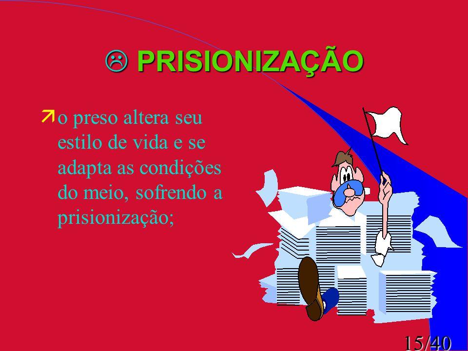 15/40  PRISIONIZAÇÃO äo preso altera seu estilo de vida e se adapta as condições do meio, sofrendo a prisionização;
