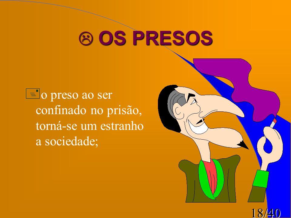 18/40  OS PRESOS + o preso ao ser confinado no prisão, torná-se um estranho a sociedade;