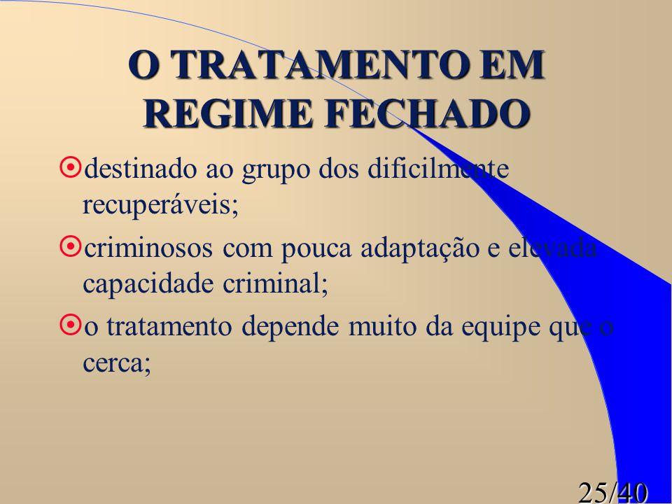 25/40 O TRATAMENTO EM REGIME FECHADO ¤destinado ao grupo dos dificilmente recuperáveis; ¤criminosos com pouca adaptação e elevada capacidade criminal;