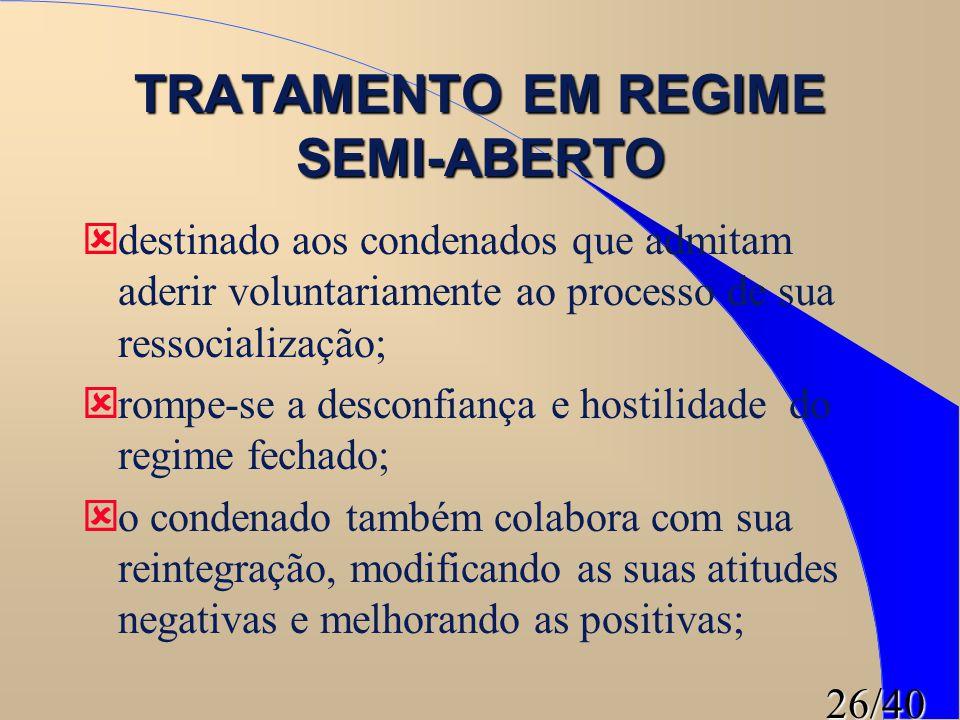 26/40 TRATAMENTO EM REGIME SEMI-ABERTO ýdestinado aos condenados que admitam aderir voluntariamente ao processo de sua ressocialização; ýrompe-se a de