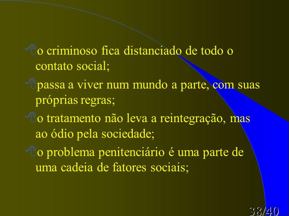 38/40 8o criminoso fica distanciado de todo o contato social; 8passa a viver num mundo a parte, com suas próprias regras; 8o tratamento não leva a rei