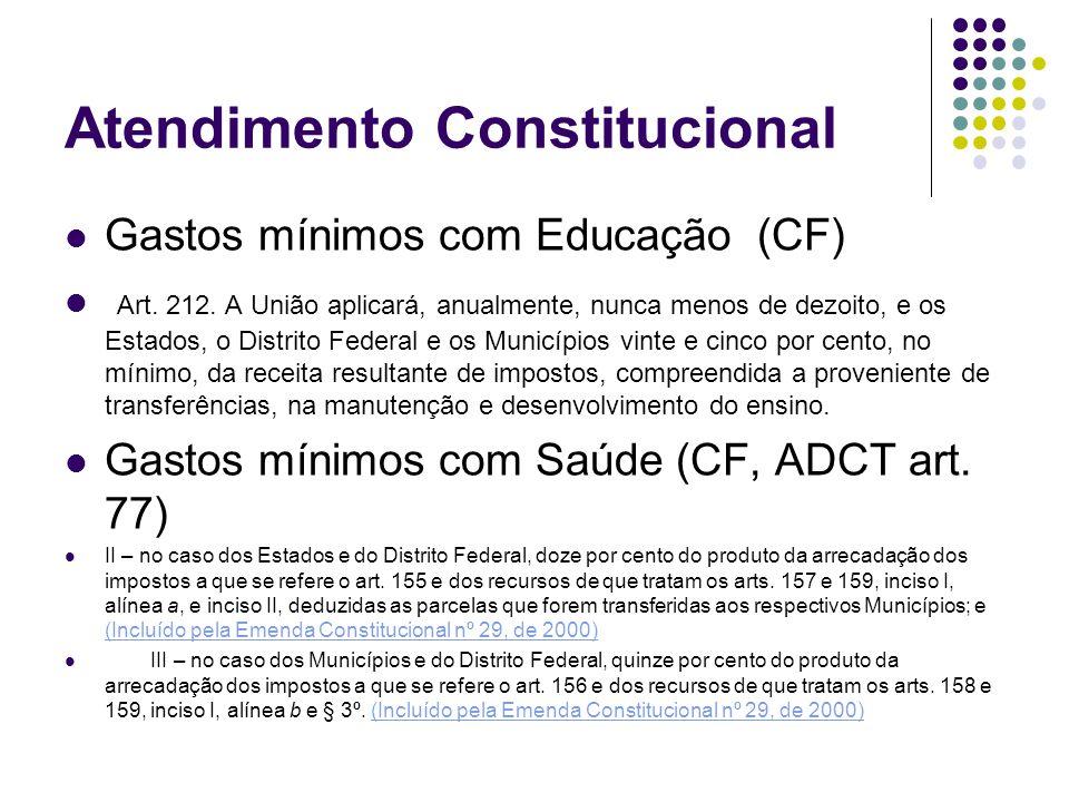 Atendimento Constitucional Gastos mínimos com Educação (CF) Art. 212. A União aplicará, anualmente, nunca menos de dezoito, e os Estados, o Distrito F