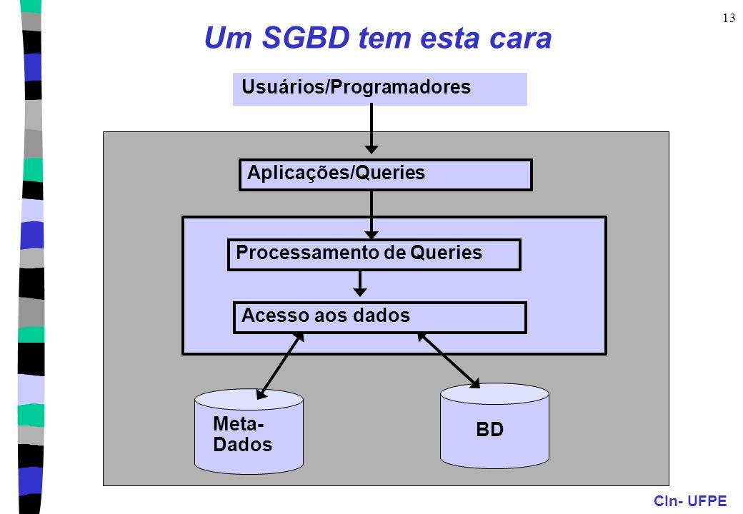 CIn- UFPE 13 Um SGBD tem esta cara Usuários/Programadores Aplicações/Queries Acesso aos dados Processamento de Queries Meta- Dados BD
