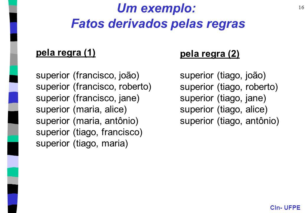 CIn- UFPE 16 Um exemplo: Fatos derivados pelas regras pela regra (1) superior (francisco, joão) superior (francisco, roberto) superior (francisco, jan
