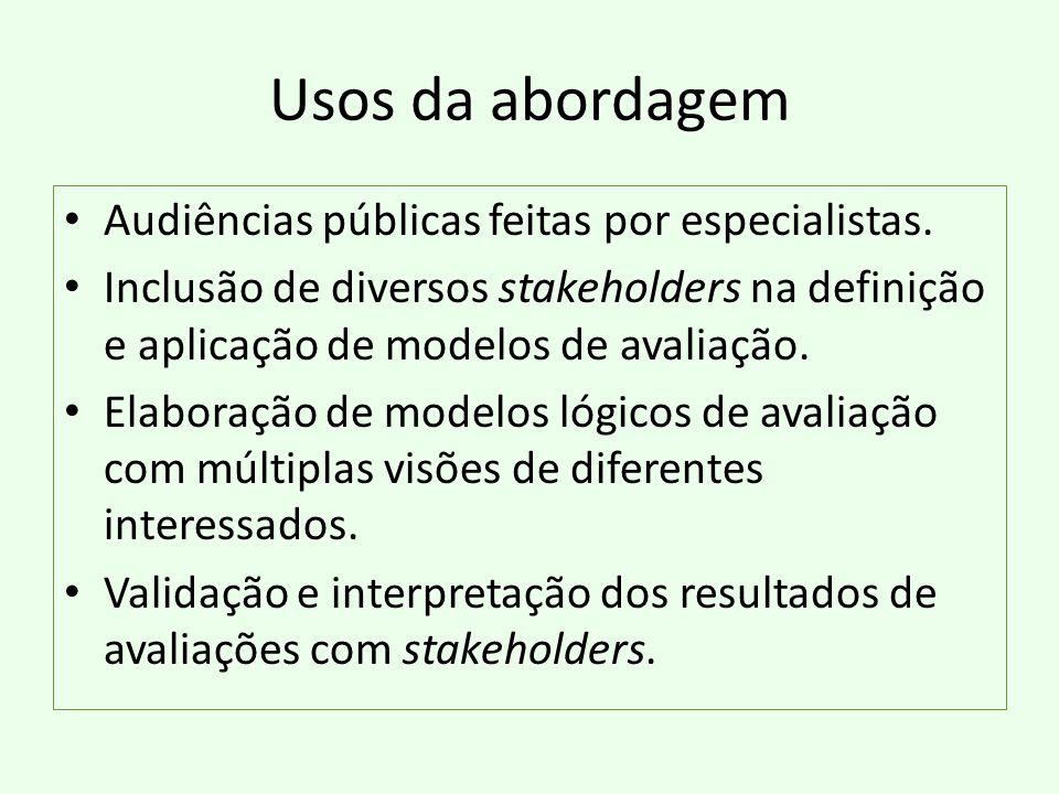 Usos da abordagem Audiências públicas feitas por especialistas. Inclusão de diversos stakeholders na definição e aplicação de modelos de avaliação. El