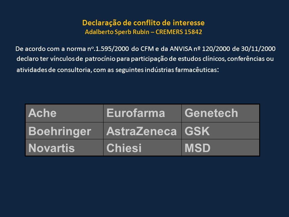 138 Asmáticos CI/LABA estáveis Tiotrópio 18 mcg 4 semanas Resposta 15 % ou 200 ml 33,3 % 1/3 Não foi encontrado nenhum marcador de resposta