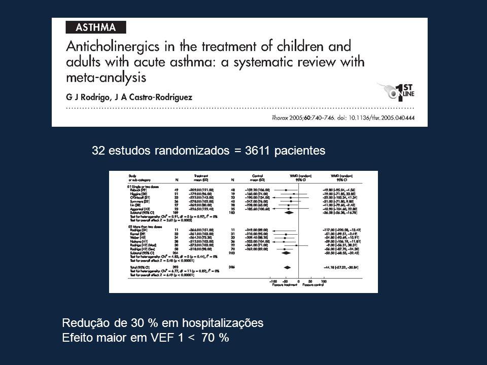 32 estudos randomizados = 3611 pacientes Redução de 30 % em hospitalizações Efeito maior em VEF 1 < 70 %
