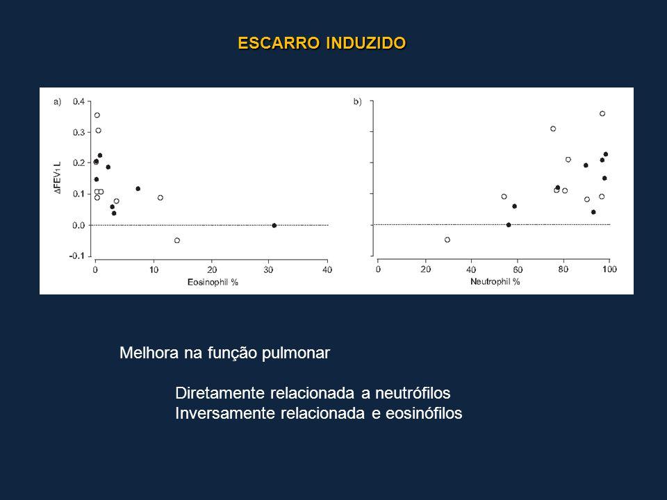 Melhora na função pulmonar Diretamente relacionada a neutrófilos Inversamente relacionada e eosinófilos ESCARRO INDUZIDO