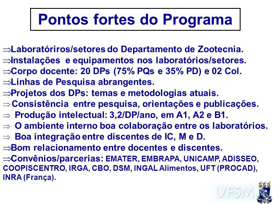 UFSM Pontos fortes do Programa  Laboratóriros/setores do Departamento de Zootecnia.