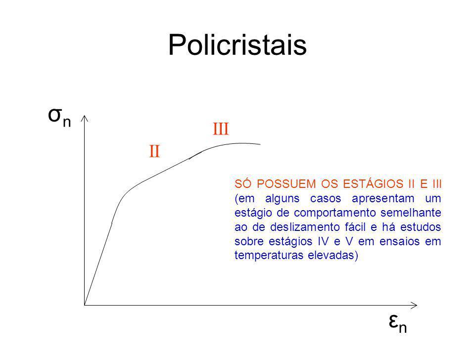 Arranjos de Discordâncias Estágio II – Encruamento Linear No início as discordâncias estão deslizando ao longo de um único sistema de deslizamento, formando um arranjo planar (não representado no slide seguinte); Depois, barreiras são encontradas e as reações de discordâncias aumentam.