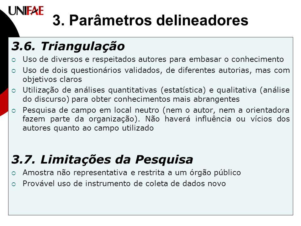 3. Parâmetros delineadores 3.6. Triangulação  Uso de diversos e respeitados autores para embasar o conhecimento  Uso de dois questionários validados