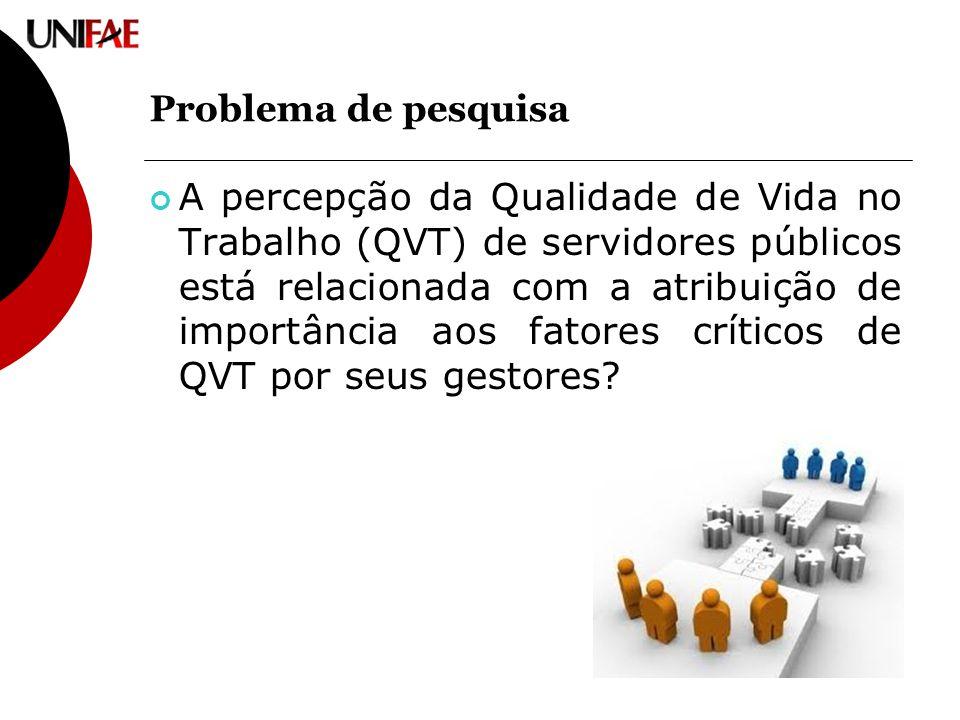 A percepção da Qualidade de Vida no Trabalho (QVT) de servidores públicos está relacionada com a atribuição de importância aos fatores críticos de QVT