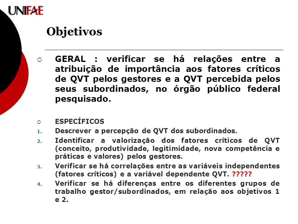  GERAL : verificar se há relações entre a atribuição de importância aos fatores críticos de QVT pelos gestores e a QVT percebida pelos seus subordina