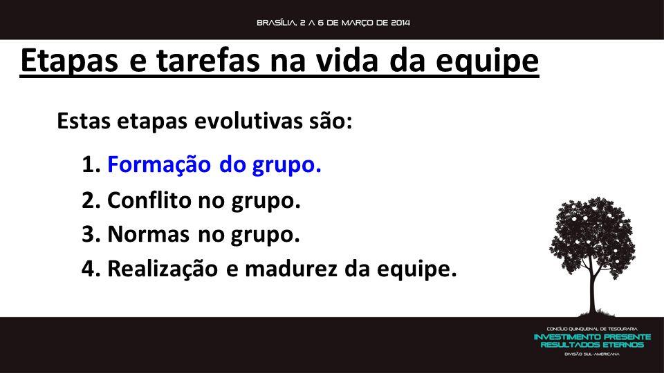 Etapas e tarefas na vida da equipe Estas etapas evolutivas são: 1. Formação do grupo. 2. Conflito no grupo. 3. Normas no grupo. 4. Realização e madure