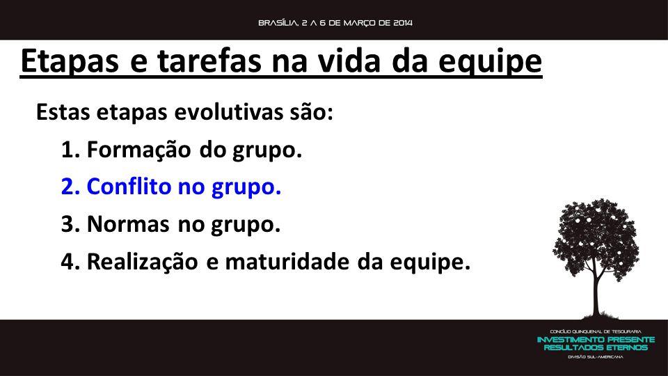 Estas etapas evolutivas são: 1. Formação do grupo. 2. Conflito no grupo. 3. Normas no grupo. 4. Realização e maturidade da equipe. Etapas e tarefas na