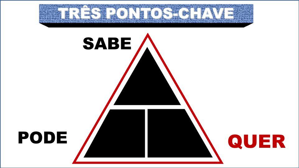 TRÊS PONTOS-CHAVE QUER SABE PODE