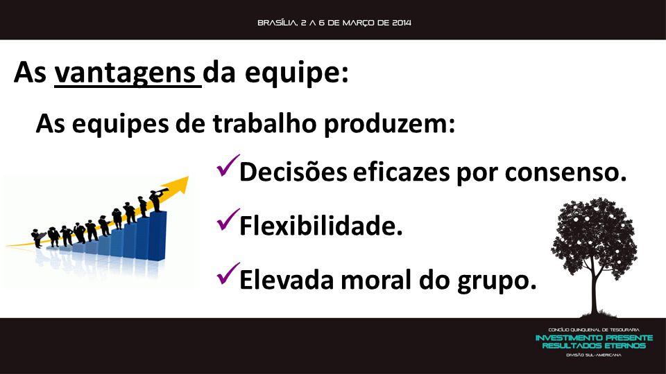 As vantagens da equipe: Flexibilidade. Elevada moral do grupo. As equipes de trabalho produzem: Decisões eficazes por consenso.