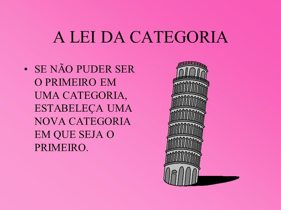 A LEI DA CATEGORIA SE NÃO PUDER SER O PRIMEIRO EM UMA CATEGORIA, ESTABELEÇA UMA NOVA CATEGORIA EM QUE SEJA O PRIMEIRO.