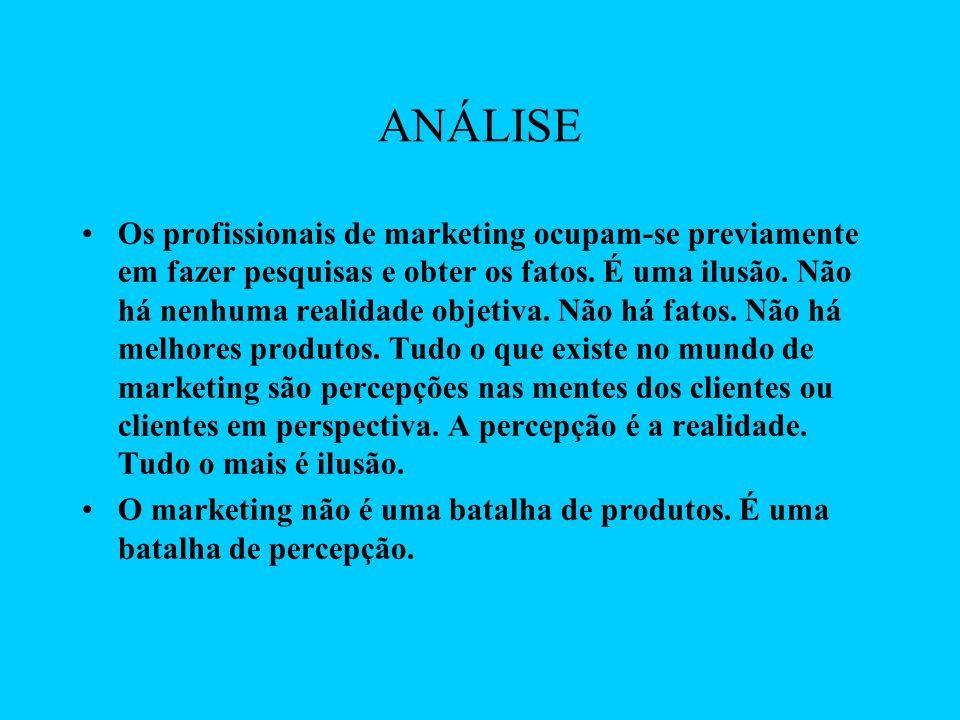 ANÁLISE Os profissionais de marketing ocupam-se previamente em fazer pesquisas e obter os fatos.