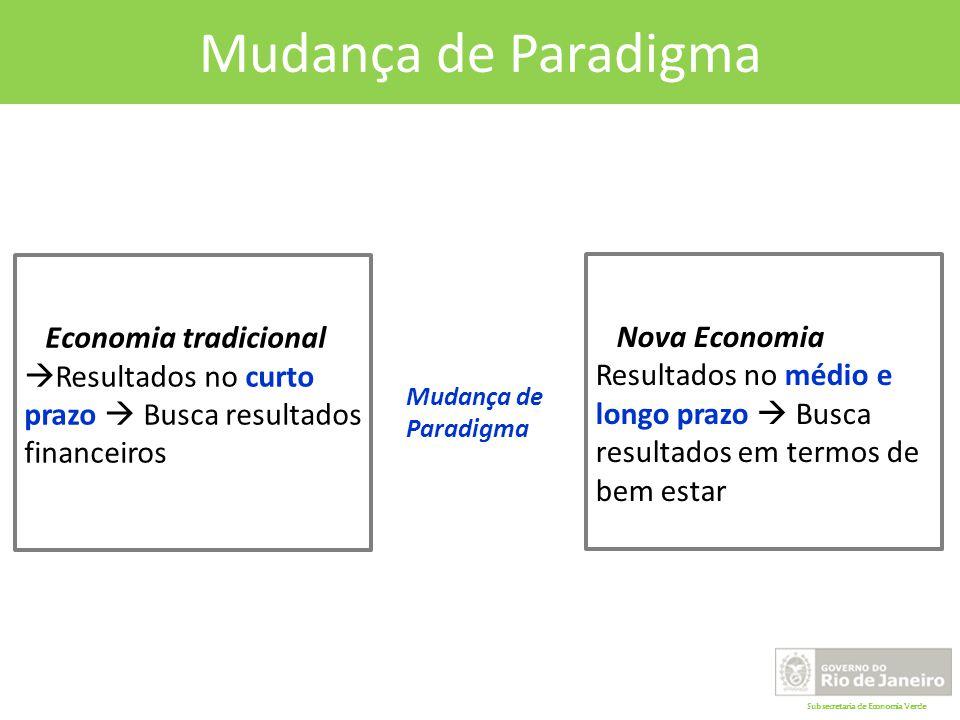 Subsecretaria de Economia Verde Mudança de Paradigma Economia tradicional  Resultados no curto prazo  Busca resultados financeiros Nova Economia Resultados no médio e longo prazo  Busca resultados em termos de bem estar Mudança de Paradigma