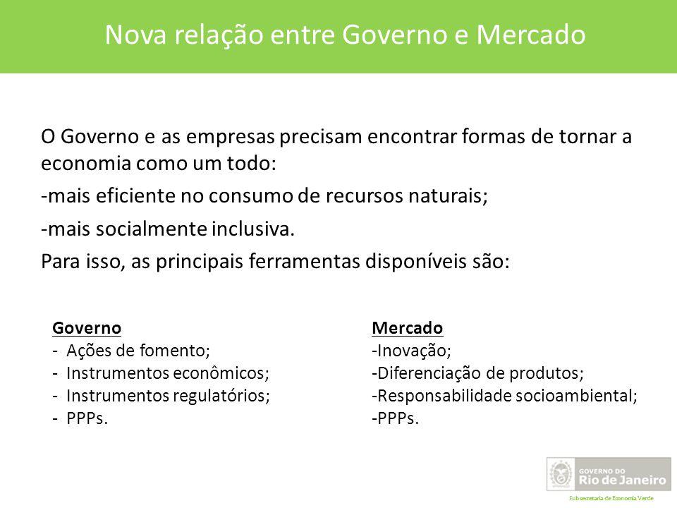 Subsecretaria de Economia Verde Nova relação entre Governo e Mercado O Governo e as empresas precisam encontrar formas de tornar a economia como um todo: -mais eficiente no consumo de recursos naturais; -mais socialmente inclusiva.