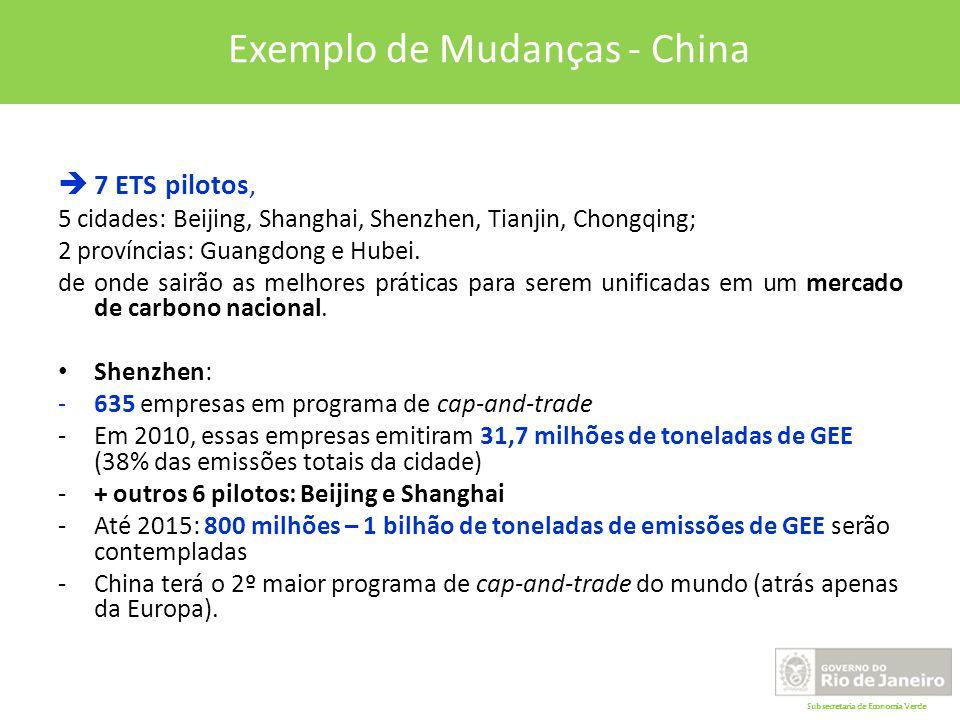Subsecretaria de Economia Verde Exemplo de Mudanças - China  7 ETS pilotos, 5 cidades: Beijing, Shanghai, Shenzhen, Tianjin, Chongqing; 2 províncias: Guangdong e Hubei.