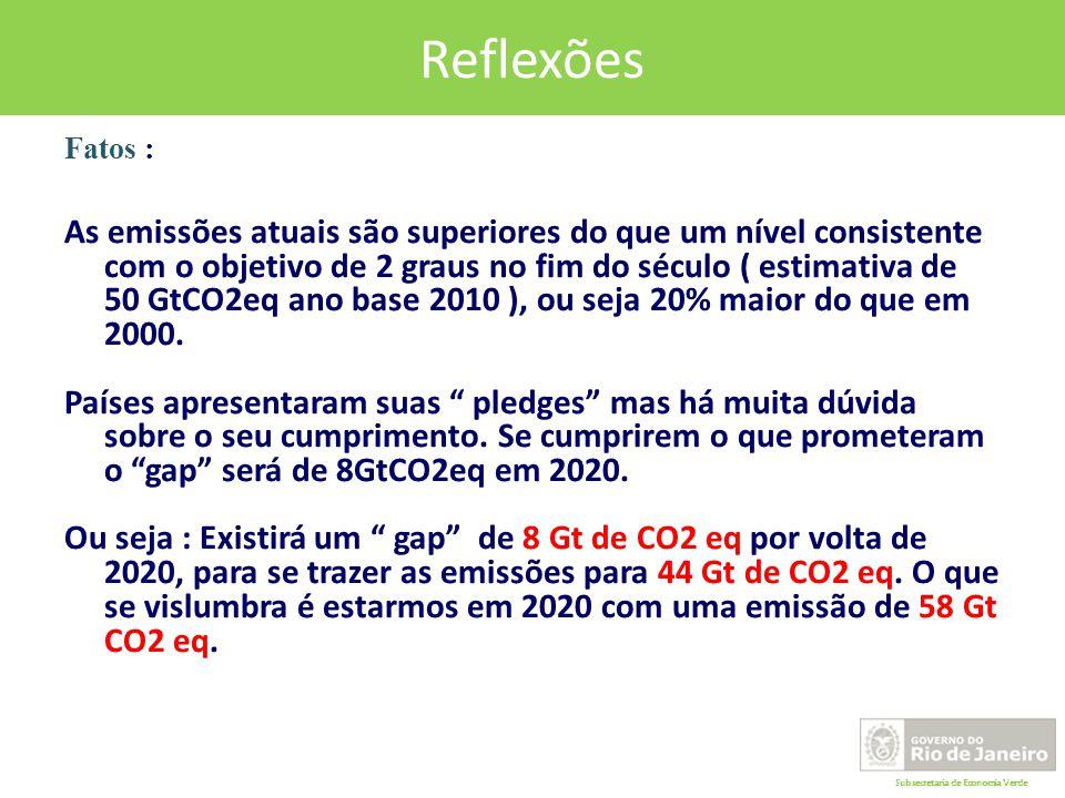 Subsecretaria de Economia Verde Reflexões Fatos : As emissões atuais são superiores do que um nível consistente com o objetivo de 2 graus no fim do século ( estimativa de 50 GtCO2eq ano base 2010 ), ou seja 20% maior do que em 2000.