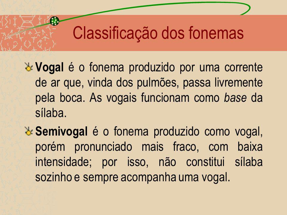 Classificação dos fonemas Vogal é o fonema produzido por uma corrente de ar que, vinda dos pulmões, passa livremente pela boca.