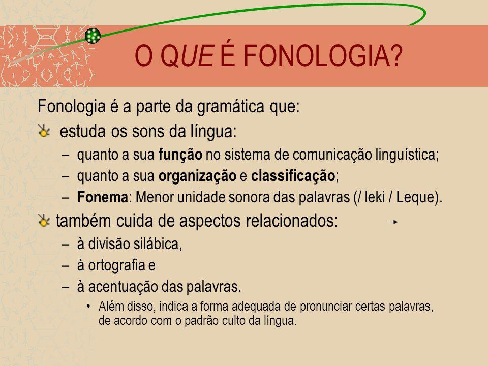 O Q UE É FONOLOGIA.
