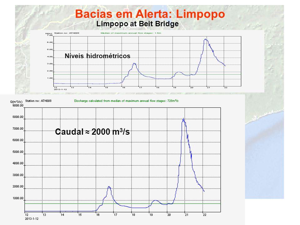 Bacias em Alerta: Limpopo Níveis hidrométricos Limpopo at Beit Bridge Caudal ≈ 2000 m 3 /s