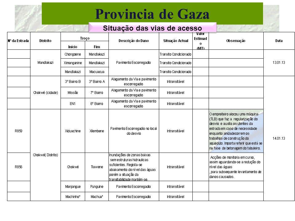 Provincia de Gaza Situação das vias de acesso