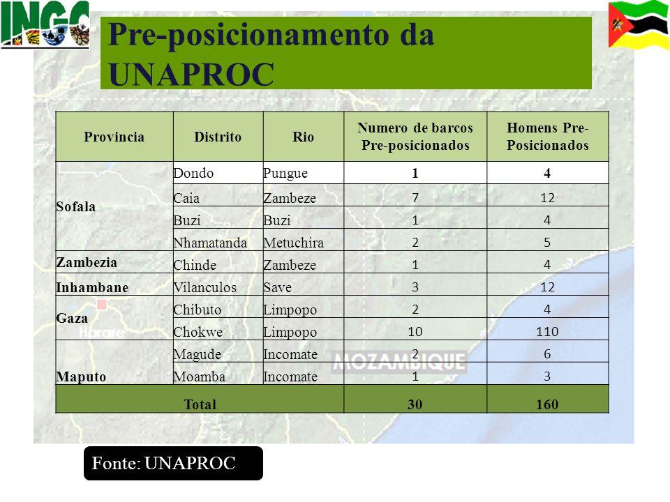 Pre-posicionamento da UNAPROC Fonte: UNAPROC ProvinciaDistritoRio Numero de barcos Pre-posicionados Homens Pre- Posicionados Sofala DondoPungue14 Caia