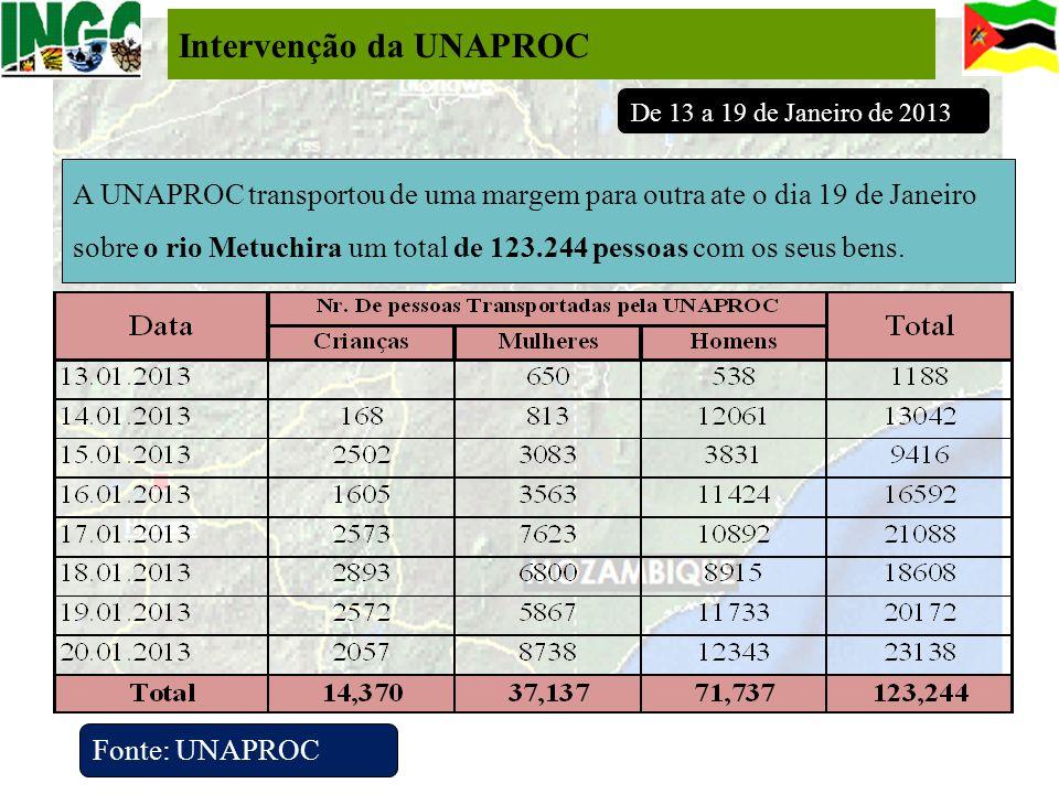 De 13 a 19 de Janeiro de 2013 Fonte: UNAPROC Intervenção da UNAPROC A UNAPROC transportou de uma margem para outra ate o dia 19 de Janeiro sobre o rio