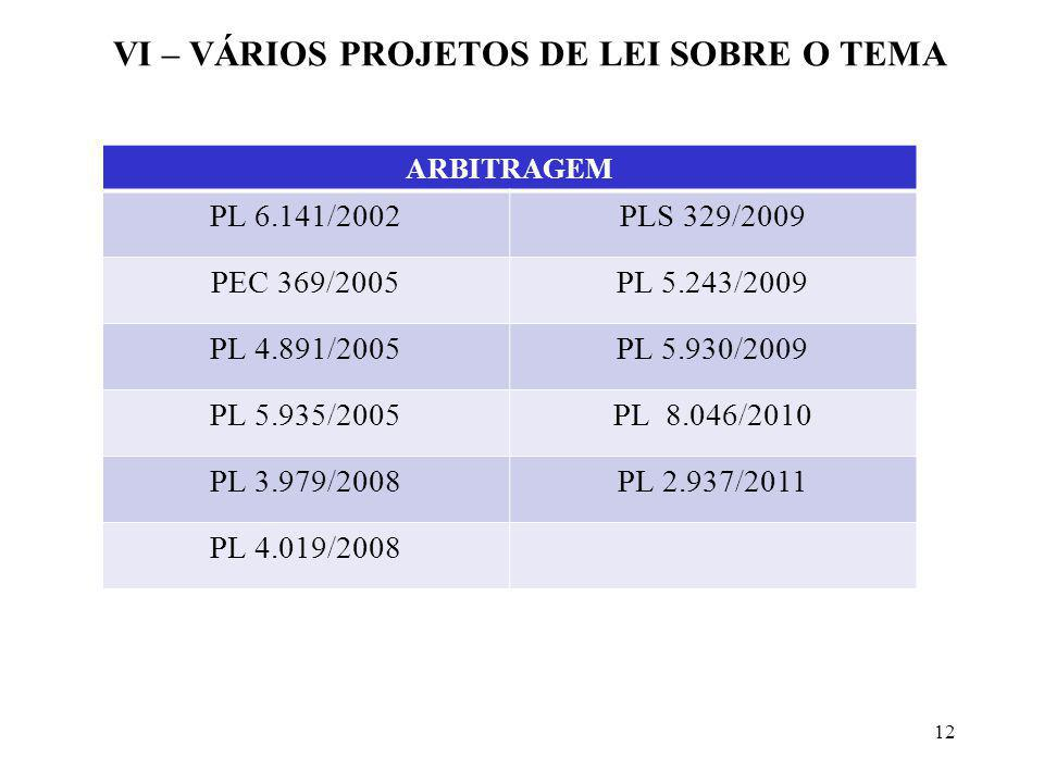 VI – VÁRIOS PROJETOS DE LEI SOBRE O TEMA 12 ARBITRAGEM PL 6.141/2002PLS 329/2009 PEC 369/2005PL 5.243/2009 PL 4.891/2005PL 5.930/2009 PL 5.935/2005PL