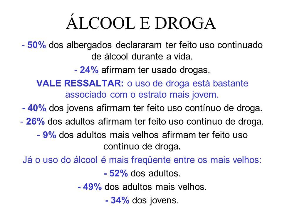 ÁLCOOL E DROGA - 50% dos albergados declararam ter feito uso continuado de álcool durante a vida. - 24% afirmam ter usado drogas. VALE RESSALTAR: o us