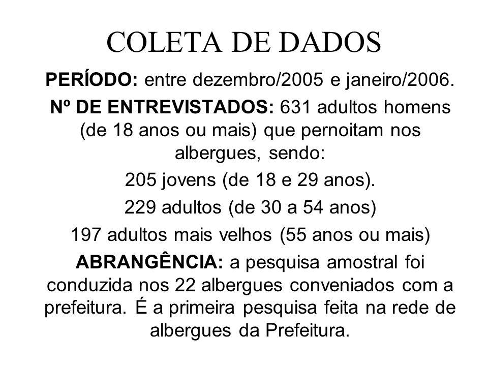 COLETA DE DADOS PERÍODO: entre dezembro/2005 e janeiro/2006. Nº DE ENTREVISTADOS: 631 adultos homens (de 18 anos ou mais) que pernoitam nos albergues,