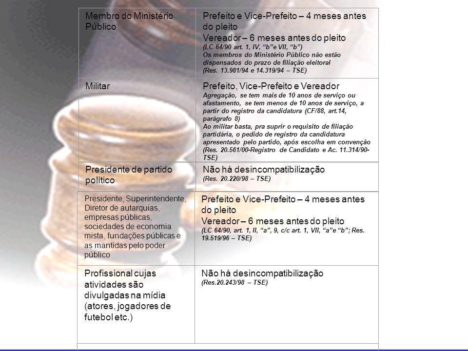 "Membro do Ministério Público Prefeito e Vice-Prefeito – 4 meses antes do pleito Vereador – 6 meses antes do pleito (LC 64/90 art. 1, IV, ""b""e VII, ""b"""